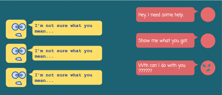期望管理設計:Chatbot 又笨又無趣,怎麼辦?