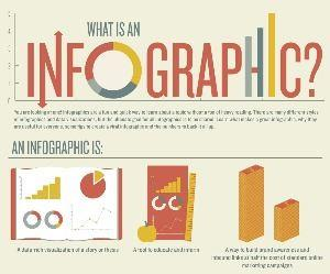 what-is-an-infographic-2 (1)