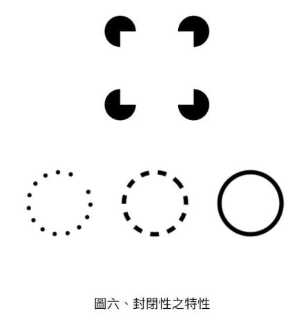 UI設計的完形心理學