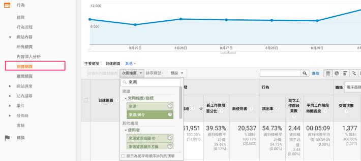 UX設計師運用Google Analytics協助網站改版的網站分析小技巧
