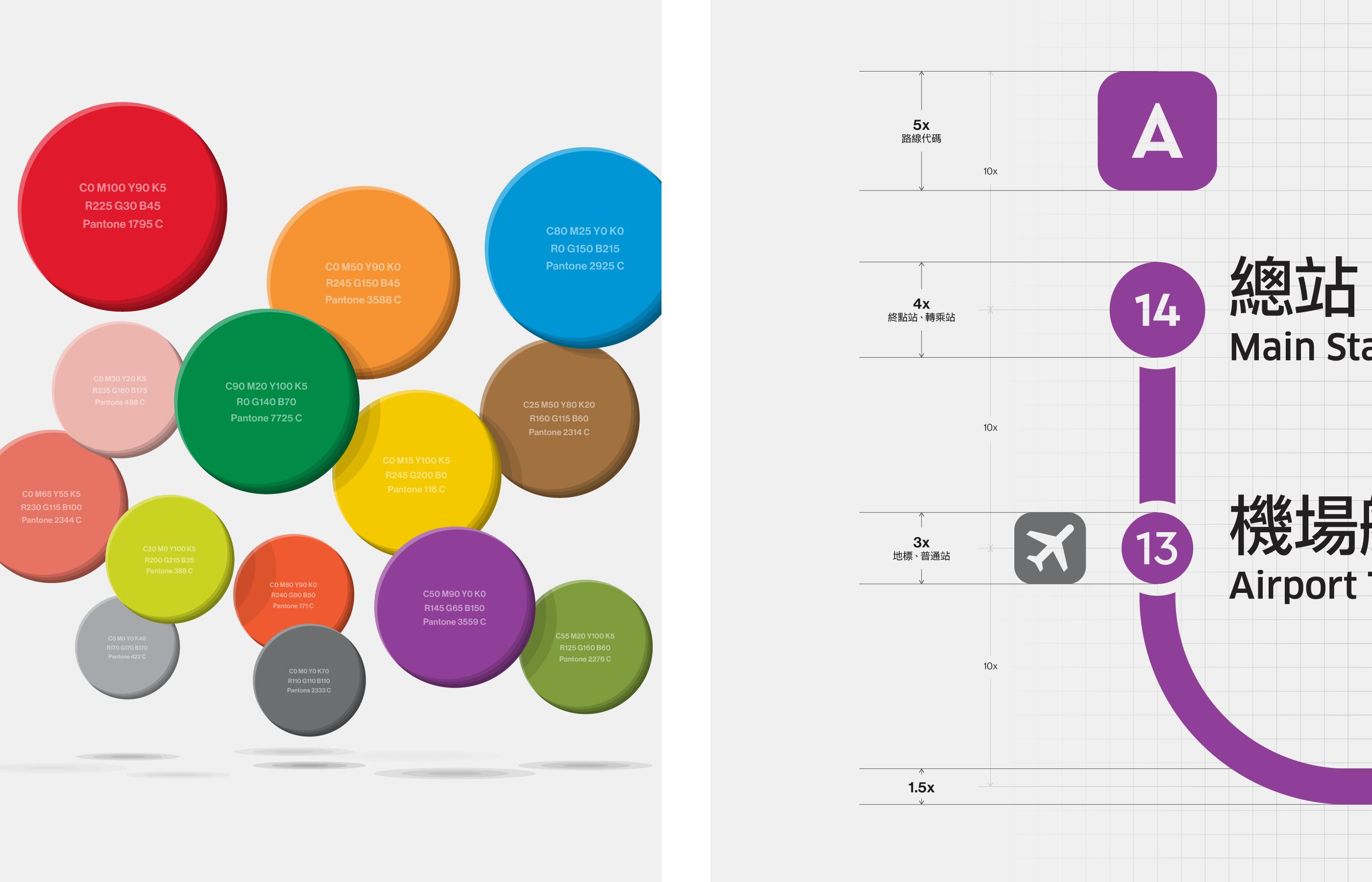 左:調整後的路線及圖示色彩 / 右:圖標間的尺寸相對關係