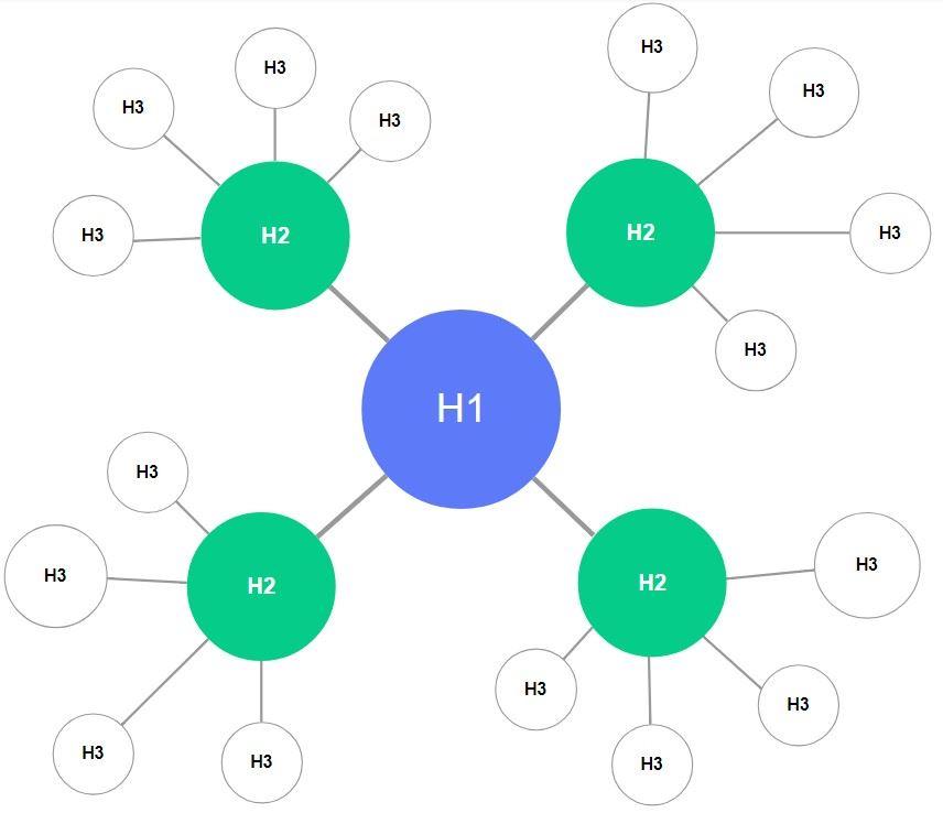 站在中心點位置的主角h1