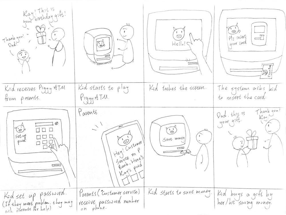 圖5、Example of User Journey