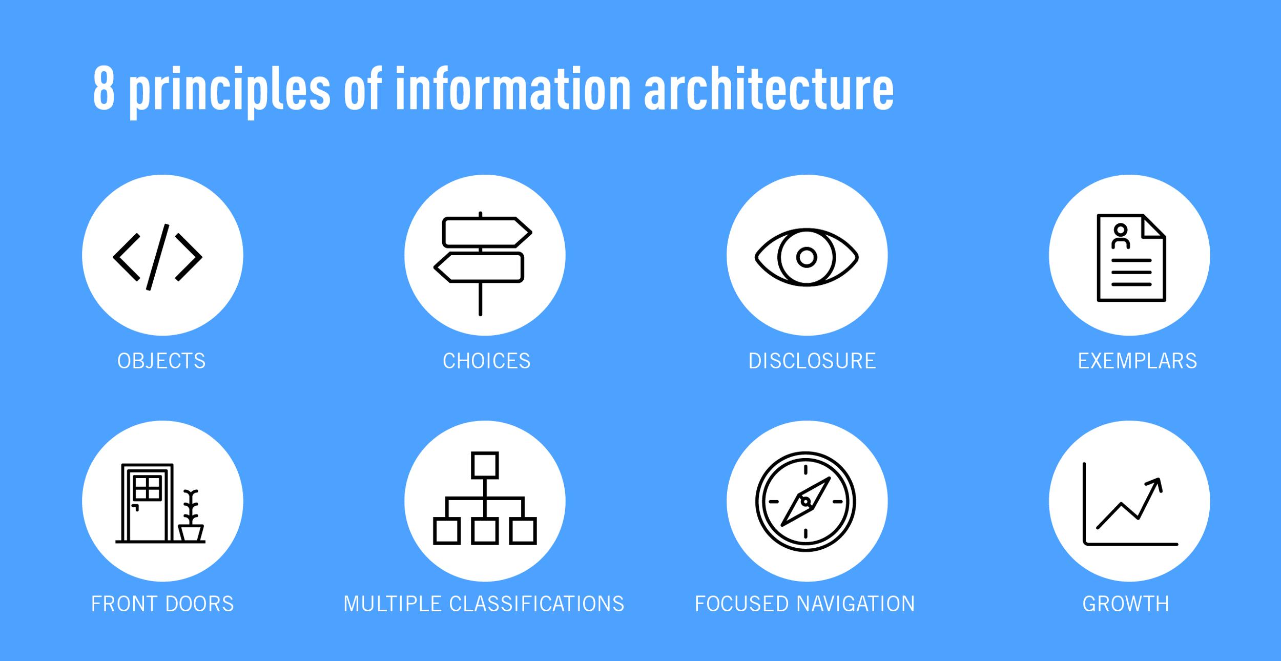 IA的八大項目